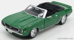 Chevrolet Camaro (1969) RS Convertible - Bewitched Image